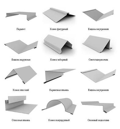 Типы фасонных элементов в Новом Уренгое